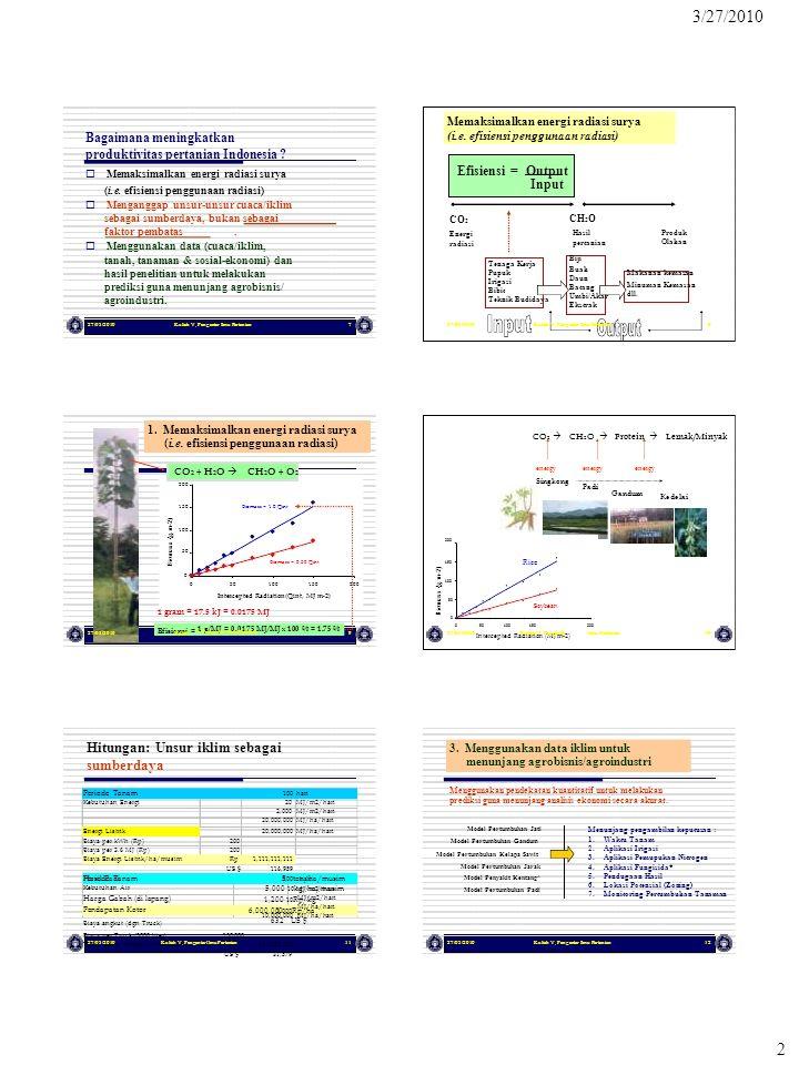 W.m -2 Radiasi Surya (MJ/m2/hari) Curah Hujan  Kuliah V, Pengantar 0 Ilmu Pertanian 10 12 14 16 18 20 22 24 26 18 3 13 Unsur-unsur Iklim  Tekanan Udara  Radiasi Surya  Lama Penyinaran  Suhu Udara  Kelembaban Udara -  Angin Evapotranspirasi Potensial 14 3/27/2010 Cuaca dan Iklim Cuaca adalah keadaan udara pada saat tertentu dan di wilayah tertentu yang relatif sempit dan pada jangka waktu yang singkat.