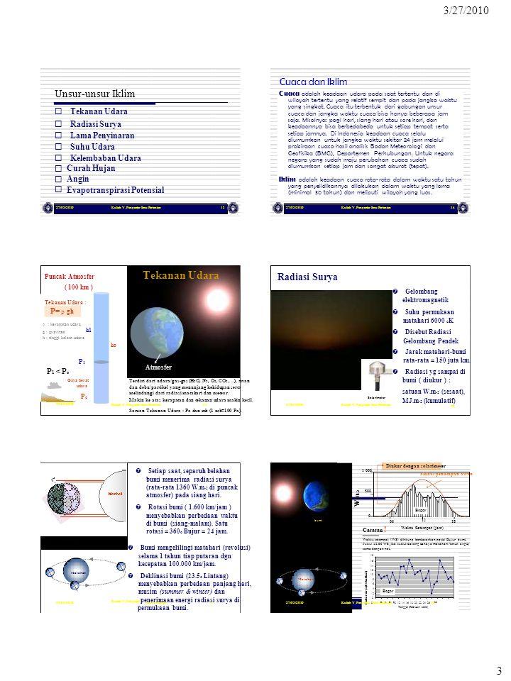 W.m -2 Radiasi Surya (MJ/m2/hari) Curah Hujan  Kuliah V, Pengantar 0 Ilmu Pertanian 10 12 14 16 18 20 22 24 26 18 3 13 Unsur-unsur Iklim  Tekanan U