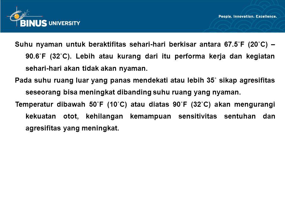 Suhu nyaman untuk beraktifitas sehari-hari berkisar antara 67.5˚F (20˚C) – 90.6˚F (32˚C).