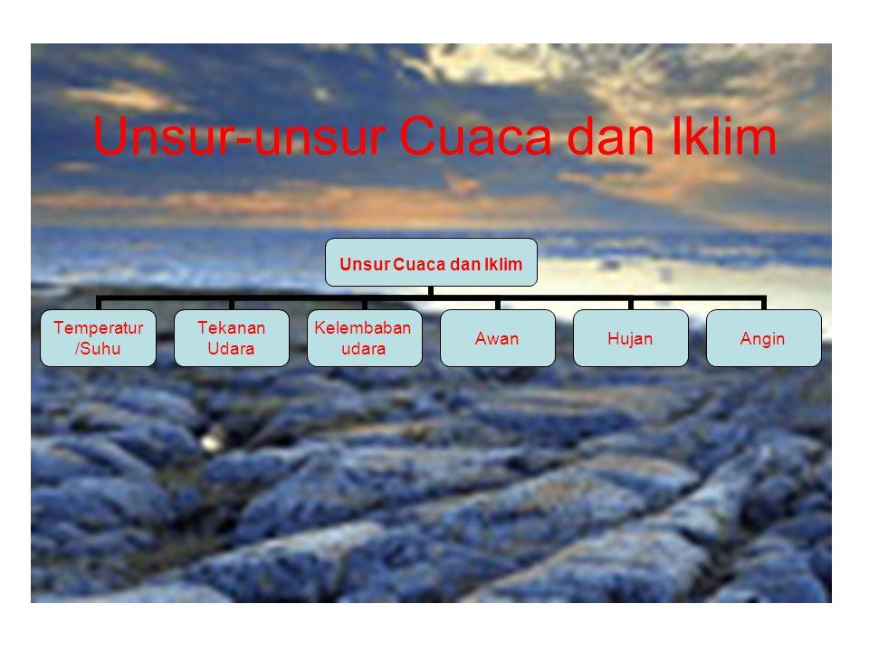 Unsur-unsur Cuaca dan Iklim Unsur Cuaca dan Iklim Temperatur /Suhu Tekanan Udara Kelembaban udara AwanHujanAngin