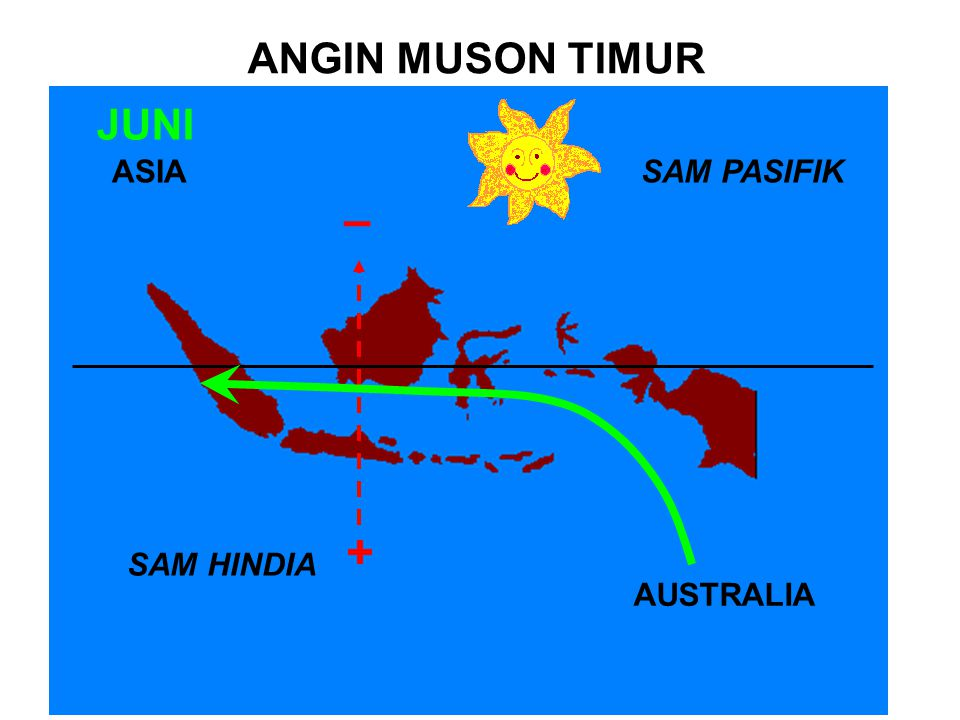 ASIA AUSTRALIA SAM HINDIA SAM PASIFIK JUNI – + ANGIN MUSON TIMUR