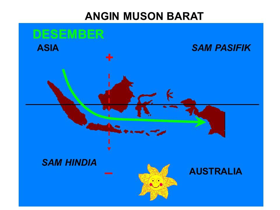 ASIA AUSTRALIA SAM HINDIA SAM PASIFIK DESEMBER – + ANGIN MUSON BARAT