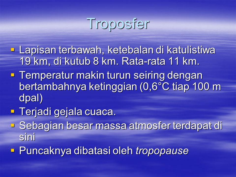 Troposfer  Lapisan terbawah, ketebalan di katulistiwa 19 km, di kutub 8 km. Rata-rata 11 km.  Temperatur makin turun seiring dengan bertambahnya ket