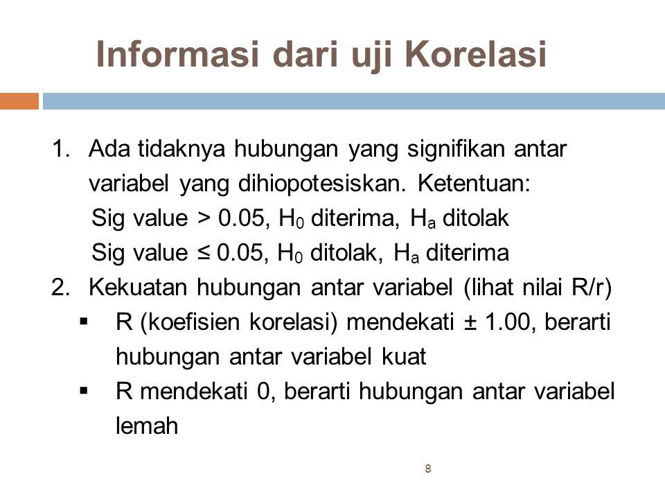 Informasi dari uji Korelasi 1.Ada tidaknya hubungan yang signifikan antar variabel yang dihiopotesiskan.