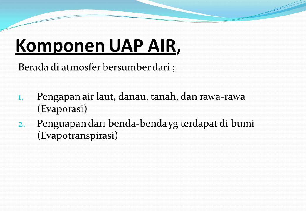 Banyaknya uap air di atmosfer tergantung pada : 1.