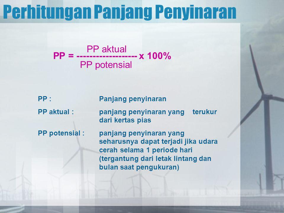 Perhitungan Panjang Penyinaran PP = ------------------- x 100% PP aktual PP potensial PP :Panjang penyinaran PP aktual :panjang penyinaran yang teruku