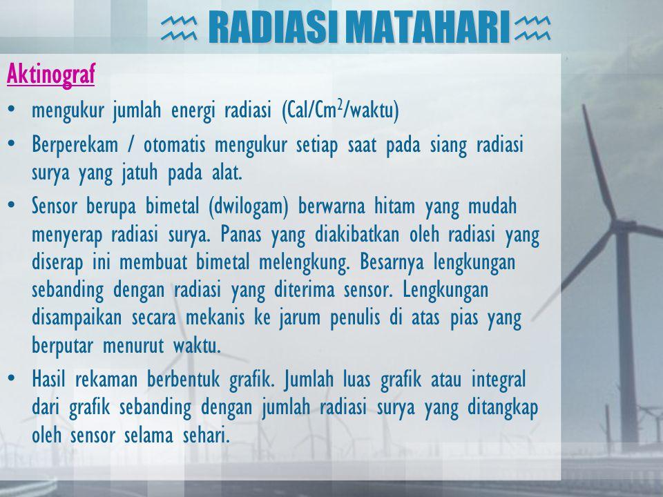  RADIASI MATAHARI  Aktinograf •mengukur jumlah energi radiasi (Cal/Cm 2 /waktu) •Berperekam / otomatis mengukur setiap saat pada siang radiasi surya
