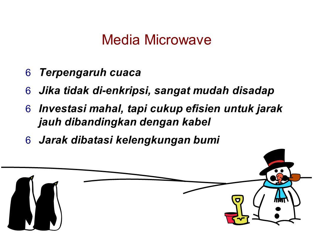 Media Microwave  Terpengaruh cuaca  Jika tidak di-enkripsi, sangat mudah disadap  Investasi mahal, tapi cukup efisien untuk jarak jauh dibandingkan dengan kabel  Jarak dibatasi kelengkungan bumi