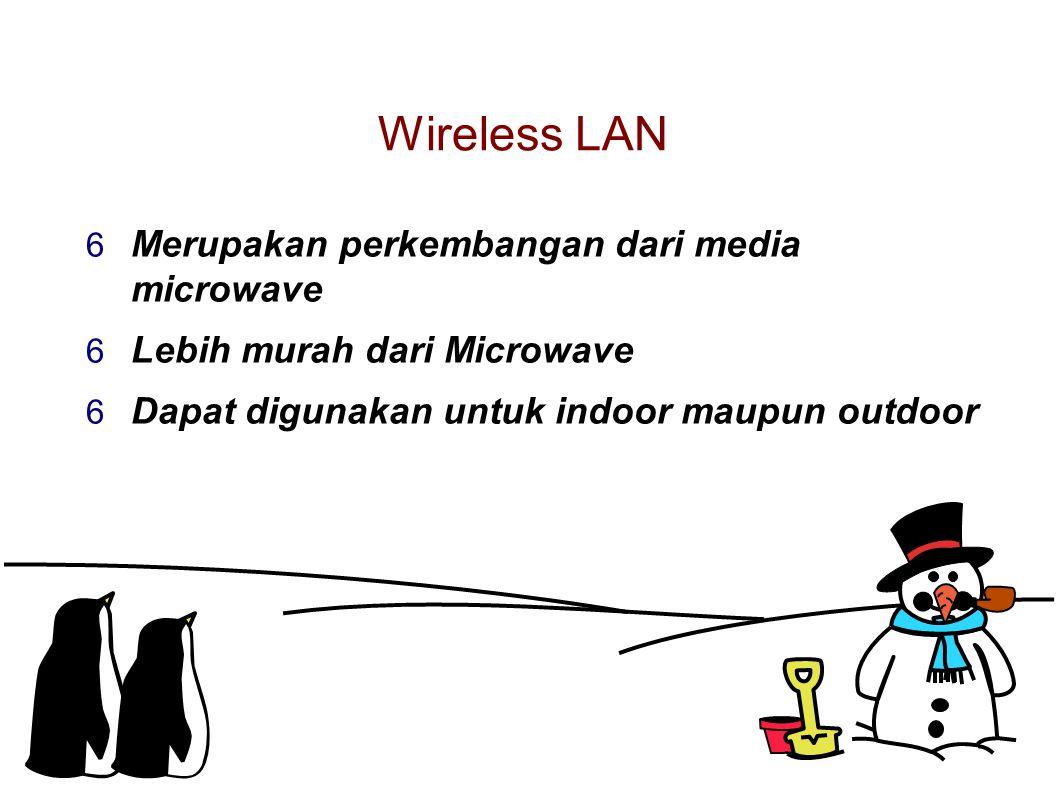 Wireless LAN  Merupakan perkembangan dari media microwave  Lebih murah dari Microwave  Dapat digunakan untuk indoor maupun outdoor