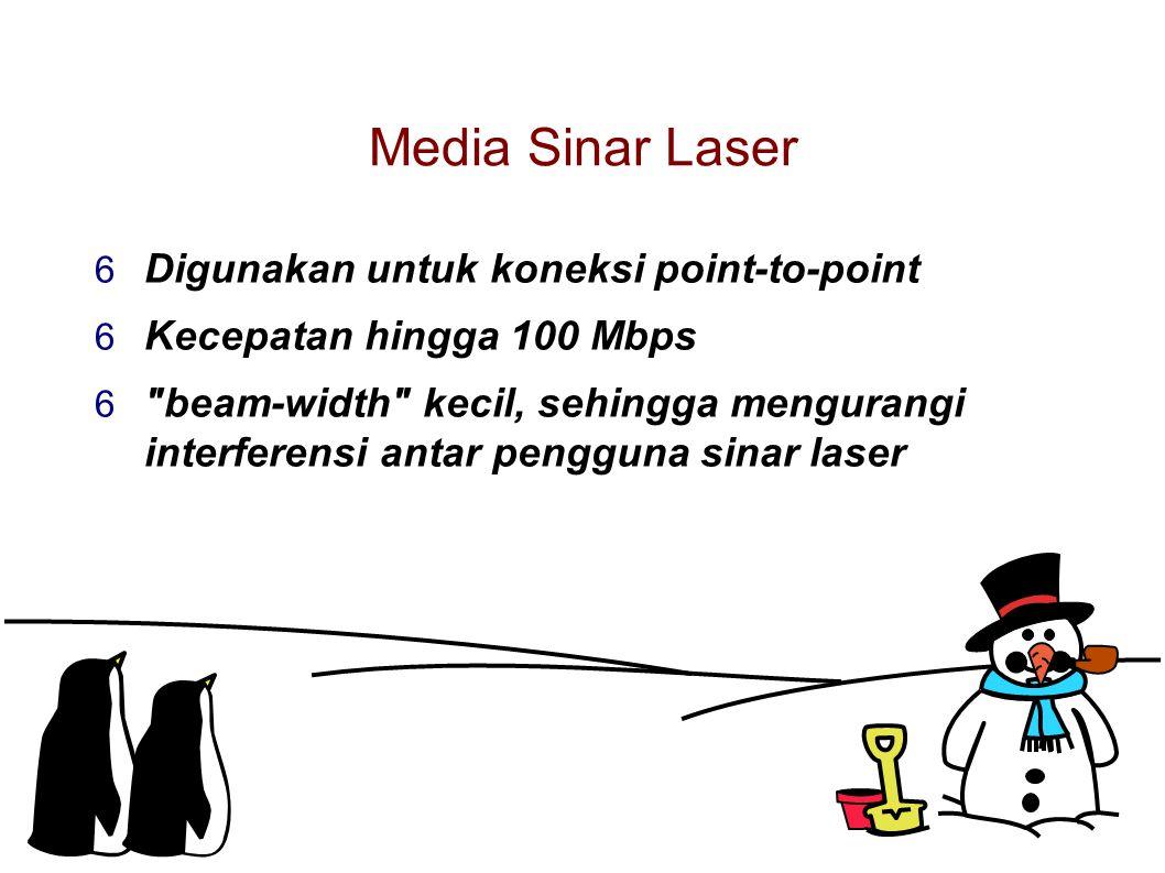 Media Sinar Laser  Digunakan untuk koneksi point-to-point  Kecepatan hingga 100 Mbps  beam-width kecil, sehingga mengurangi interferensi antar pengguna sinar laser