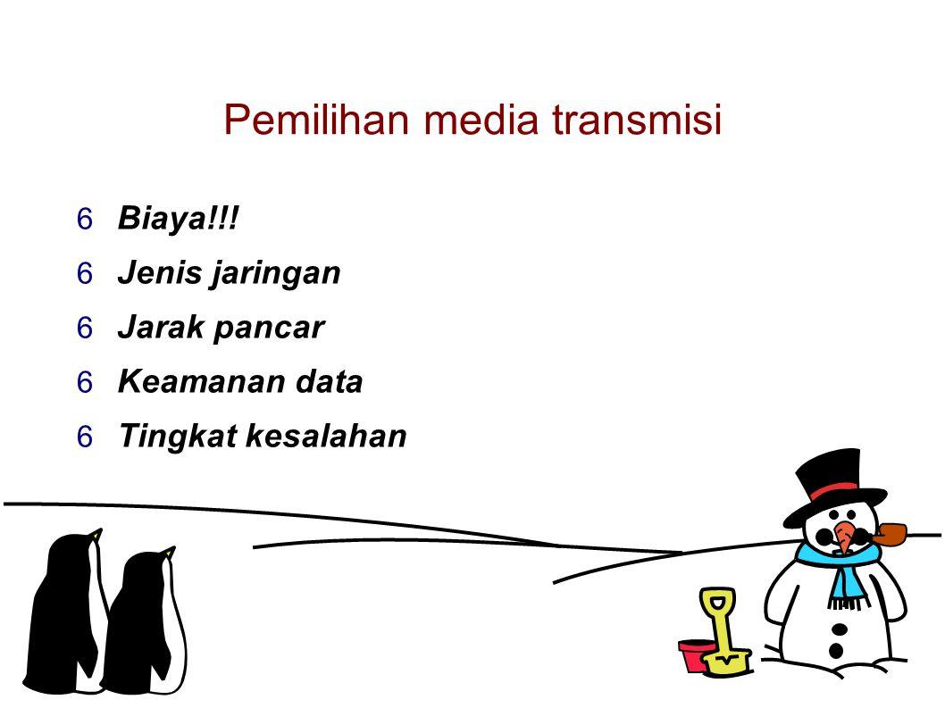 Pemilihan media transmisi  Biaya!!.