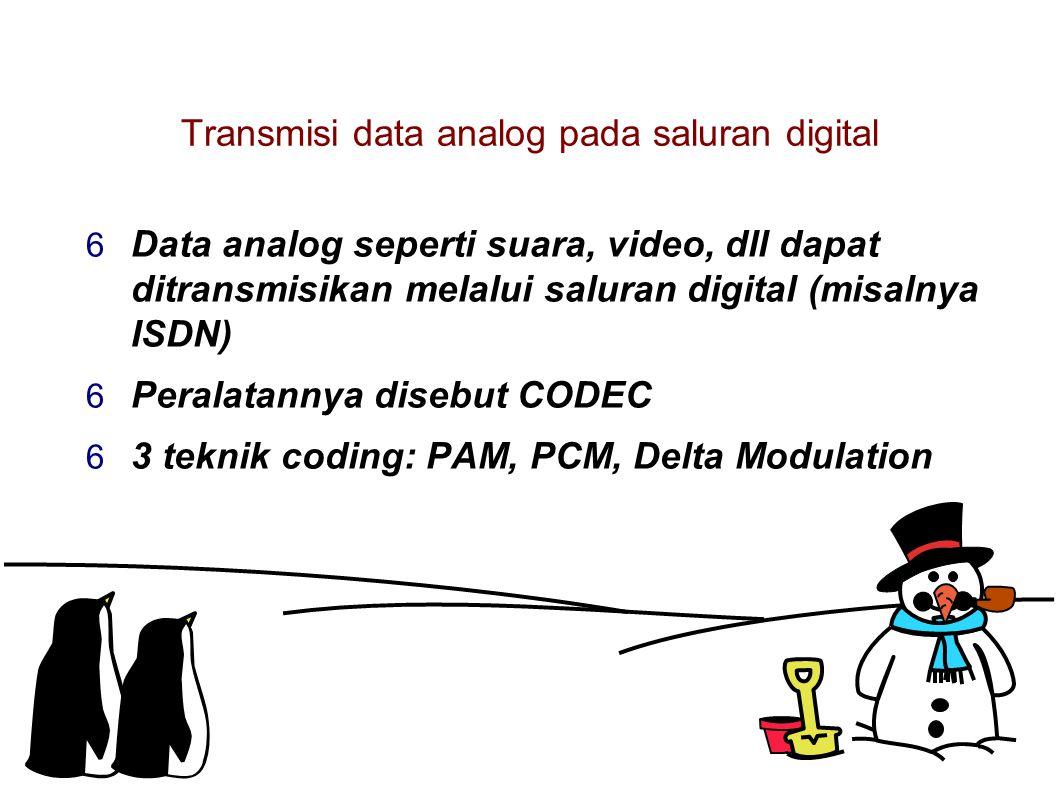Transmisi data analog pada saluran digital  Data analog seperti suara, video, dll dapat ditransmisikan melalui saluran digital (misalnya ISDN)  Peralatannya disebut CODEC  3 teknik coding: PAM, PCM, Delta Modulation