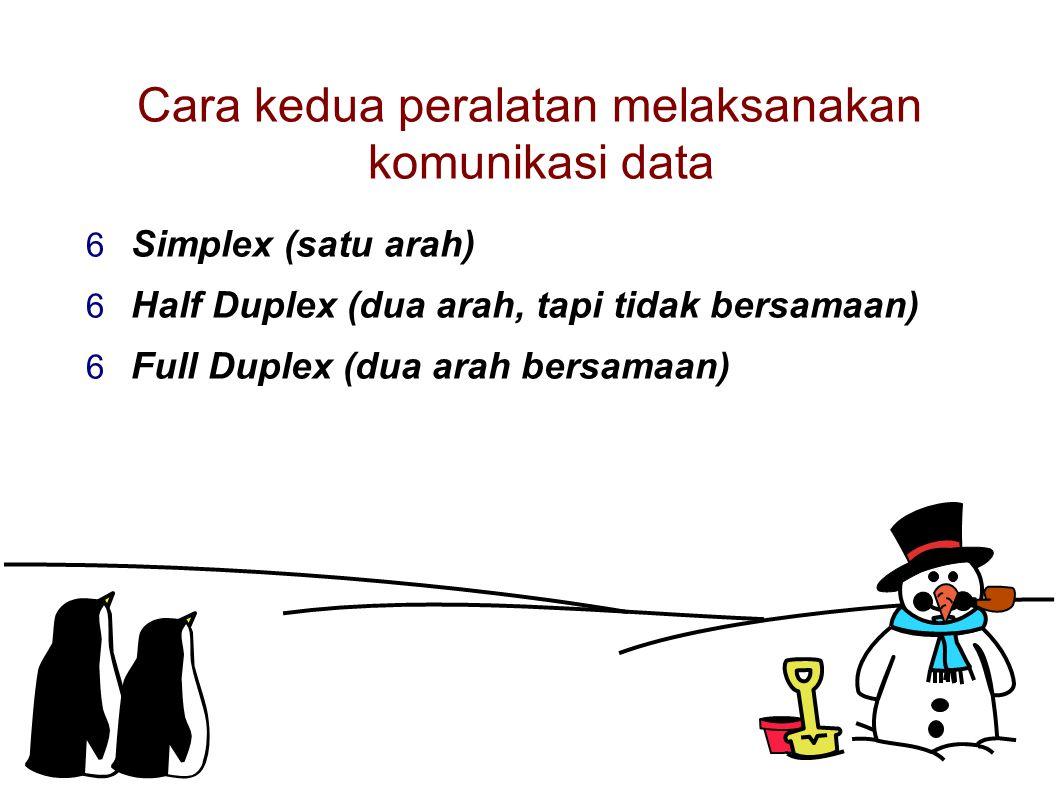 Cara kedua peralatan melaksanakan komunikasi data  Simplex (satu arah)  Half Duplex (dua arah, tapi tidak bersamaan)  Full Duplex (dua arah bersamaan)
