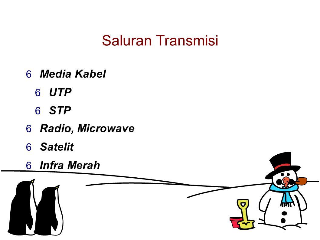 Saluran Transmisi  Media Kabel  UTP  STP  Radio, Microwave  Satelit  Infra Merah