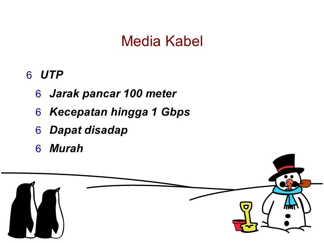 Media Kabel  UTP  Jarak pancar 100 meter  Kecepatan hingga 1 Gbps  Dapat disadap  Murah