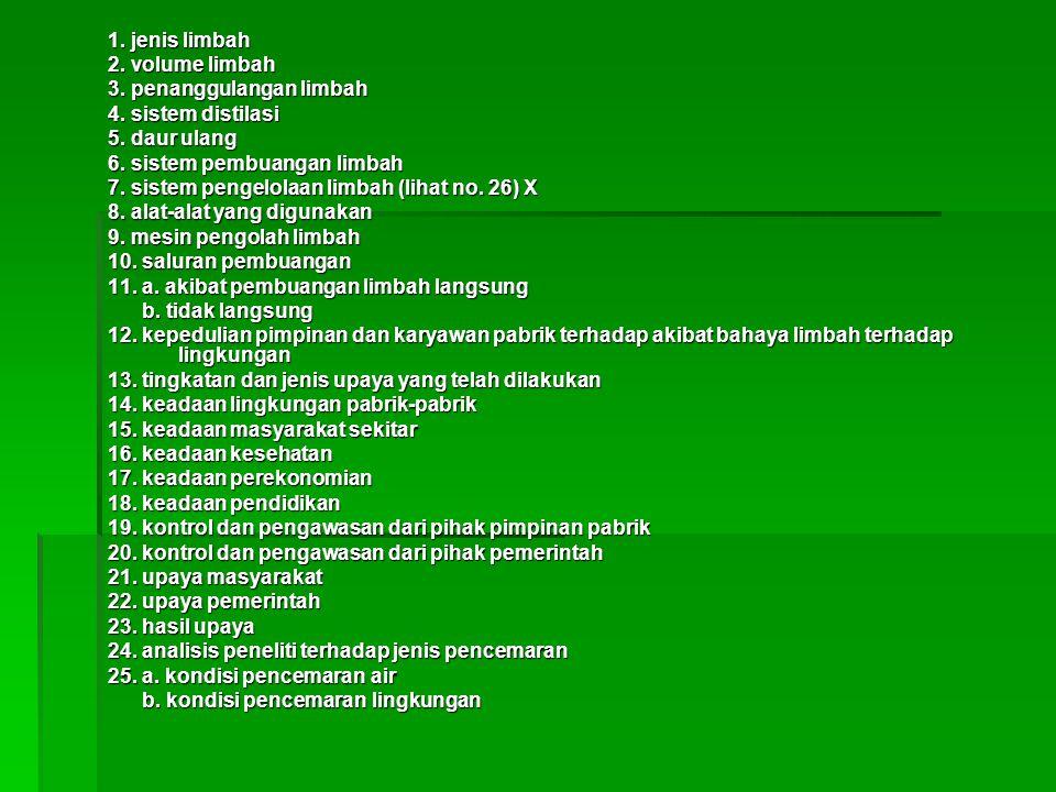 1.jenis limbah 2. volume limbah 3. penanggulangan limbah 4.