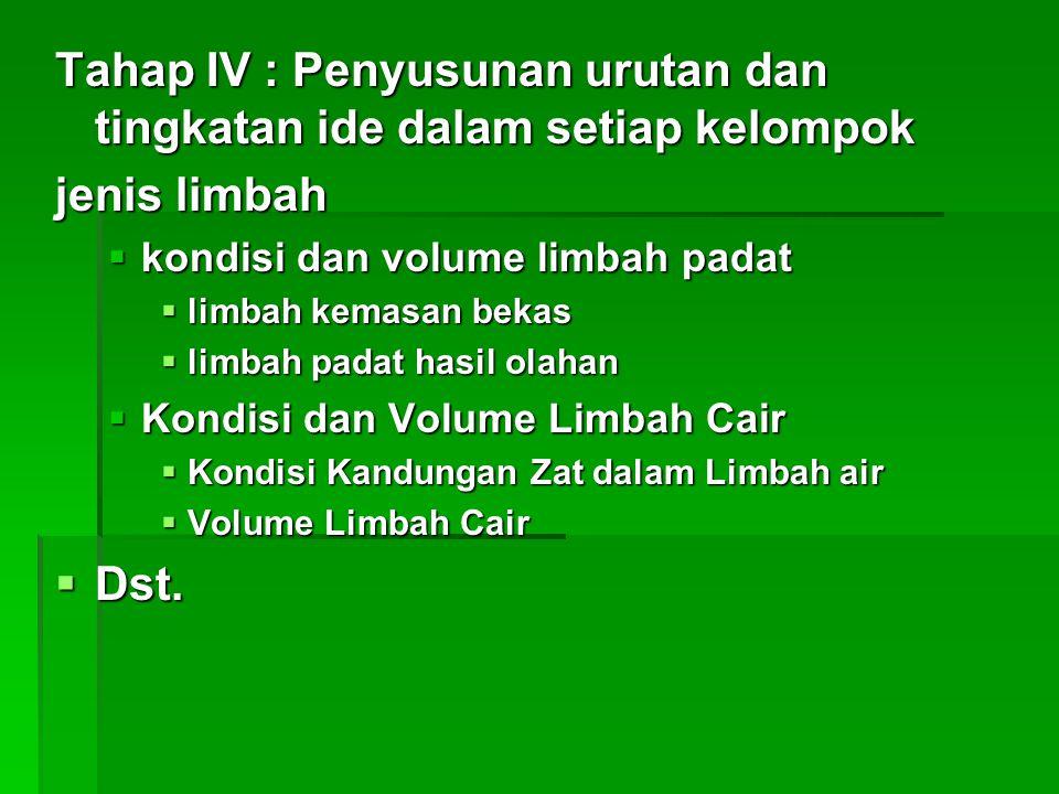 Tahap IV : Penyusunan urutan dan tingkatan ide dalam setiap kelompok jenis limbah  kondisi dan volume limbah padat  limbah kemasan bekas  limbah padat hasil olahan  Kondisi dan Volume Limbah Cair  Kondisi Kandungan Zat dalam Limbah air  Volume Limbah Cair  Dst.