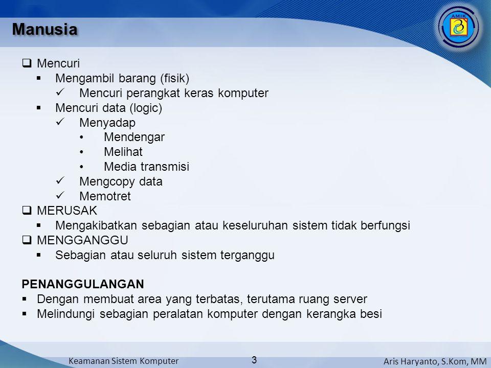 Aris Haryanto, S.Kom, MM Keamanan Sistem Komputer 3 Manusia  Mencuri  Mengambil barang (fisik)  Mencuri perangkat keras komputer  Mencuri data (lo