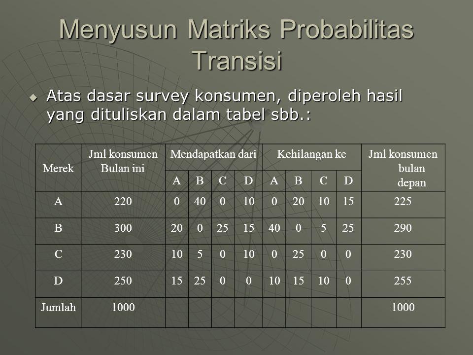 Menyusun Matriks Probabilitas Transisi  Atas dasar survey konsumen, diperoleh hasil yang dituliskan dalam tabel sbb.: Merek Jml konsumen Bulan ini Me
