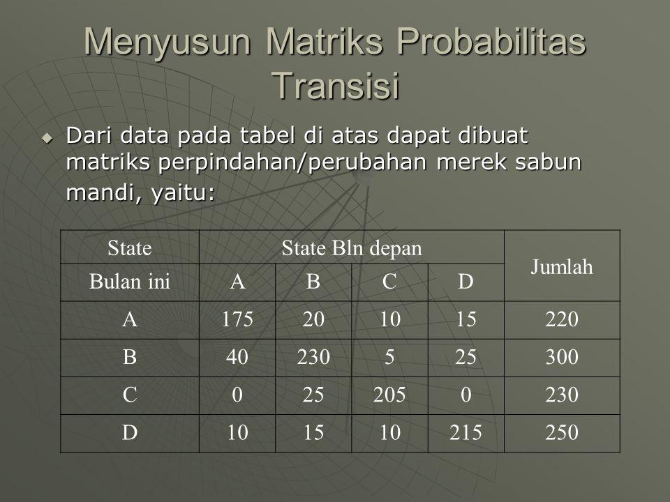 Menyusun Matriks Probabilitas Transisi  Dari data pada tabel di atas dapat dibuat matriks perpindahan/perubahan merek sabun mandi, yaitu: StateState