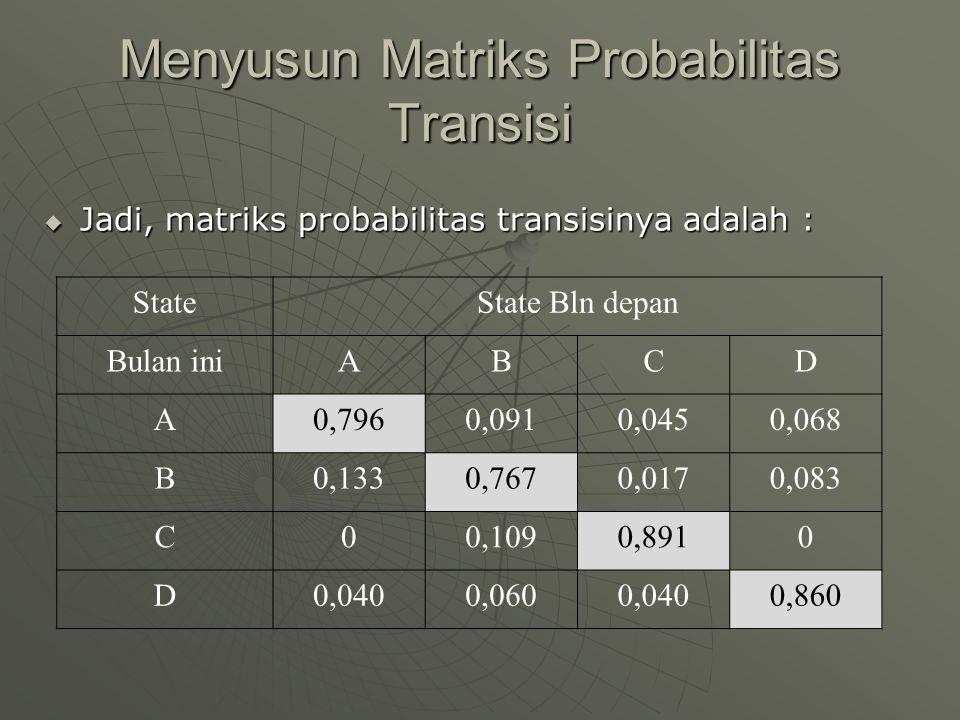 Menyusun Matriks Probabilitas Transisi  Jadi, matriks probabilitas transisinya adalah : StateState Bln depan Bulan iniABCD A0,7960,0910,0450,068 B0,1