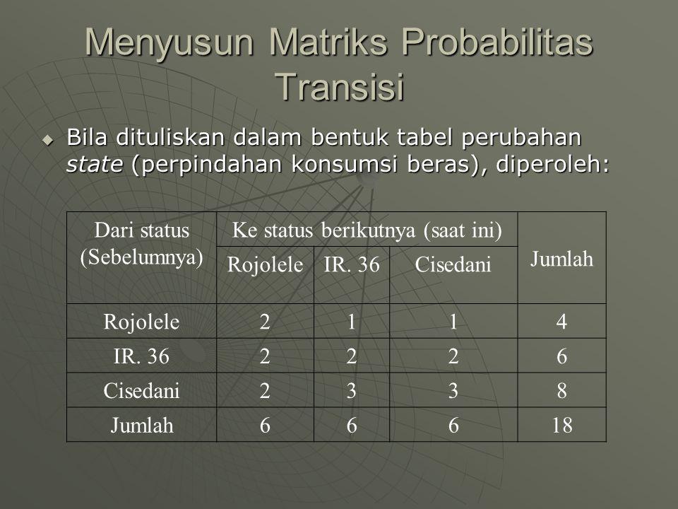 Menyusun Matriks Probabilitas Transisi  Bila dituliskan dalam bentuk tabel perubahan state (perpindahan konsumsi beras), diperoleh: Dari status (Sebe