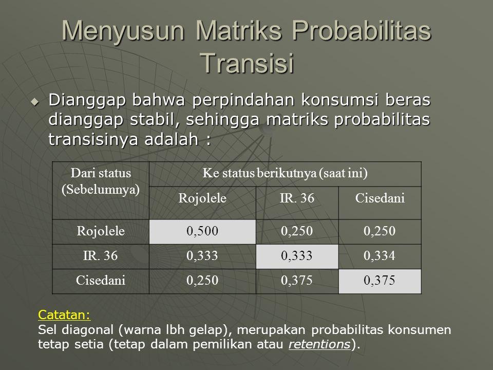 Menyusun Matriks Probabilitas Transisi  Dianggap bahwa perpindahan konsumsi beras dianggap stabil, sehingga matriks probabilitas transisinya adalah :