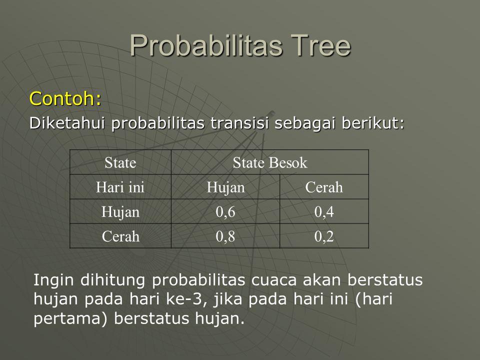 Probabilitas Tree Contoh: Diketahui probabilitas transisi sebagai berikut: StateState Besok Hari iniHujanCerah Hujan0,60,4 Cerah0,80,2 Ingin dihitung