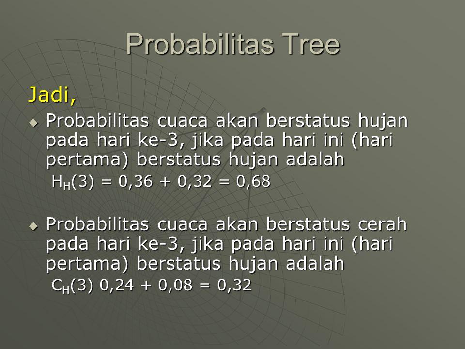 Probabilitas Tree Jadi,  Probabilitas cuaca akan berstatus hujan pada hari ke-3, jika pada hari ini (hari pertama) berstatus hujan adalah H H (3) = 0