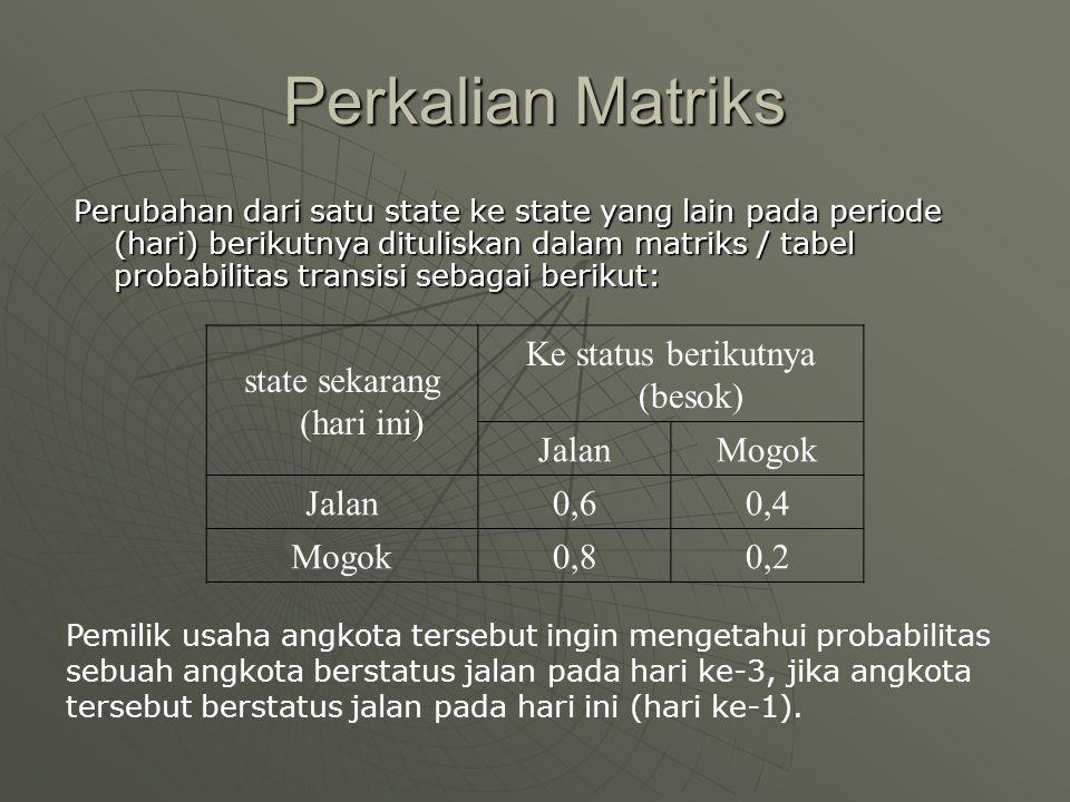 Perkalian Matriks Perubahan dari satu state ke state yang lain pada periode (hari) berikutnya dituliskan dalam matriks / tabel probabilitas transisi s