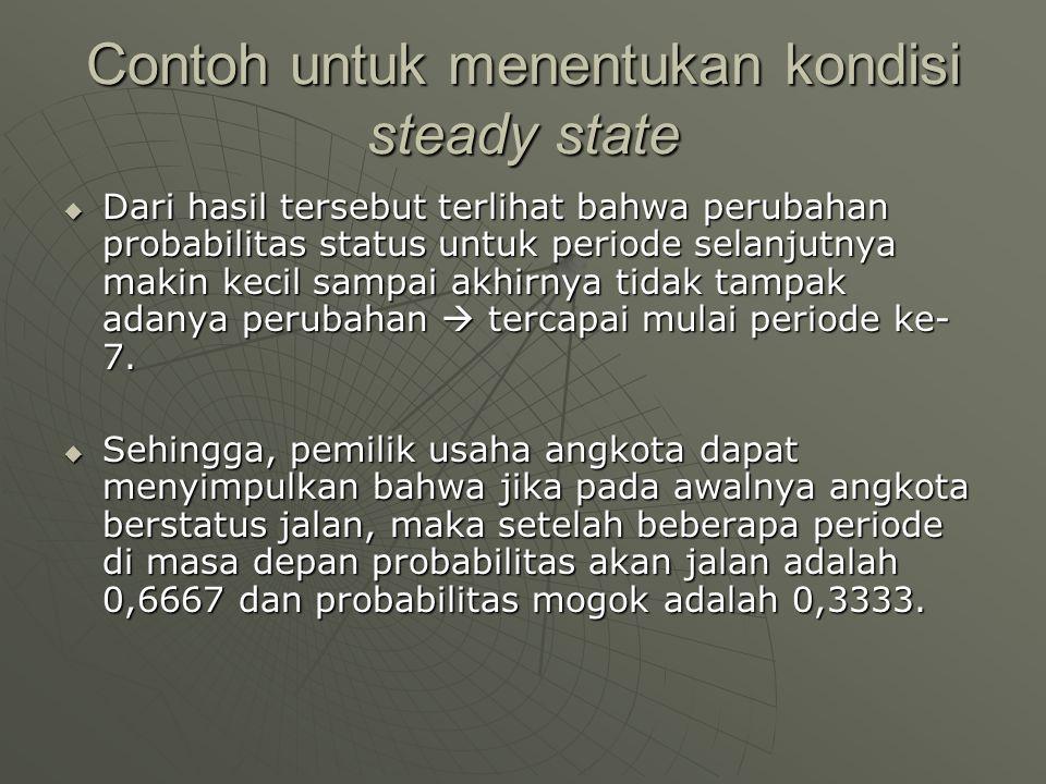 Contoh untuk menentukan kondisi steady state  Dari hasil tersebut terlihat bahwa perubahan probabilitas status untuk periode selanjutnya makin kecil