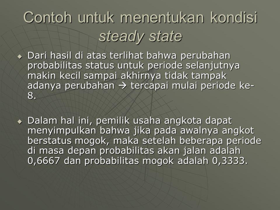 Contoh untuk menentukan kondisi steady state  Dari hasil di atas terlihat bahwa perubahan probabilitas status untuk periode selanjutnya makin kecil s