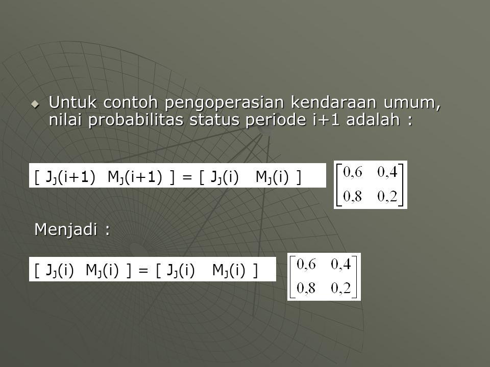  Untuk contoh pengoperasian kendaraan umum, nilai probabilitas status periode i+1 adalah : [ J J (i+1) M J (i+1) ] = [ J J (i) M J (i) ] Menjadi : [