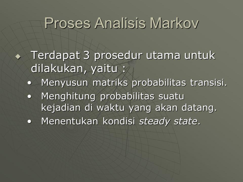 Proses Analisis Markov  Terdapat 3 prosedur utama untuk dilakukan, yaitu : •Menyusun matriks probabilitas transisi. •Menghitung probabilitas suatu ke