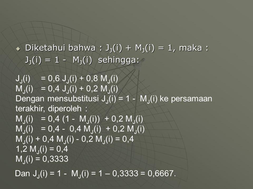  Diketahui bahwa : J J (i) + M J (i) = 1, maka : J J (i) = 1 - M J (i) sehingga: J J (i)= 0,6 J J (i) + 0,8 M J (i) M J (i)= 0,4 J J (i) + 0,2 M J (i