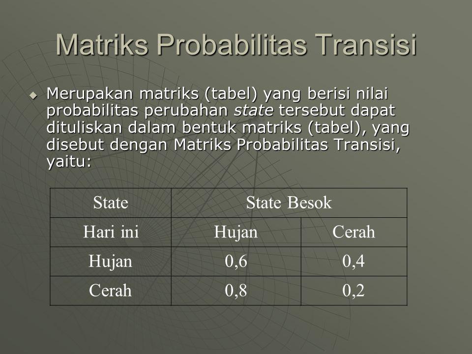 Matriks Probabilitas Transisi  Merupakan matriks (tabel) yang berisi nilai probabilitas perubahan state tersebut dapat dituliskan dalam bentuk matrik