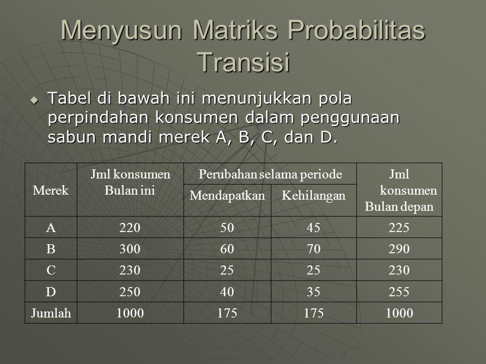 Menyusun Matriks Probabilitas Transisi  Tabel di bawah ini menunjukkan pola perpindahan konsumen dalam penggunaan sabun mandi merek A, B, C, dan D. M