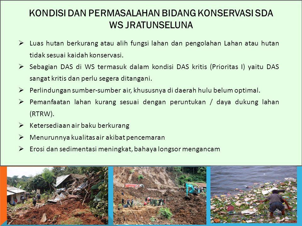 22 KONDISI DAN PERMASALAHAN BIDANG KONSERVASI SDA WS JRATUNSELUNA  Luas hutan berkurang atau alih fungsi lahan dan pengolahan Lahan atau hutan tidak sesuai kaidah konservasi.