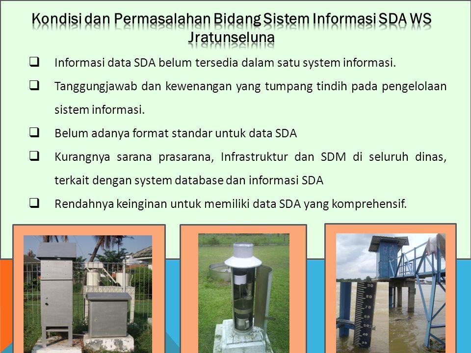  Informasi data SDA belum tersedia dalam satu system informasi.