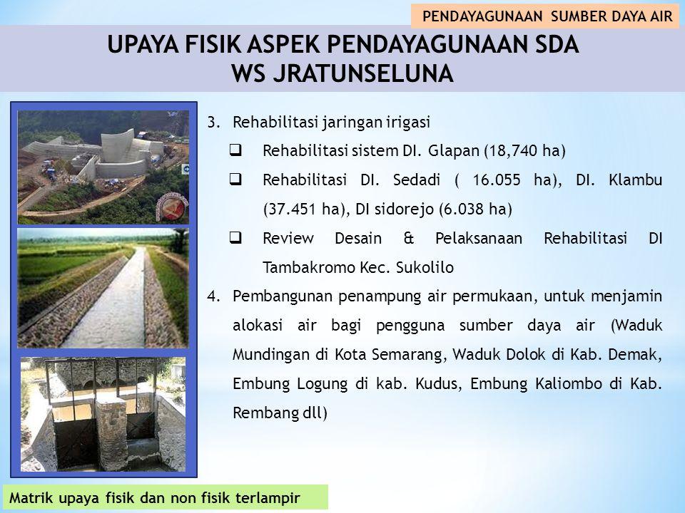 UPAYA FISIK ASPEK PENDAYAGUNAAN SDA WS JRATUNSELUNA 3.Rehabilitasi jaringan irigasi  Rehabilitasi sistem DI.