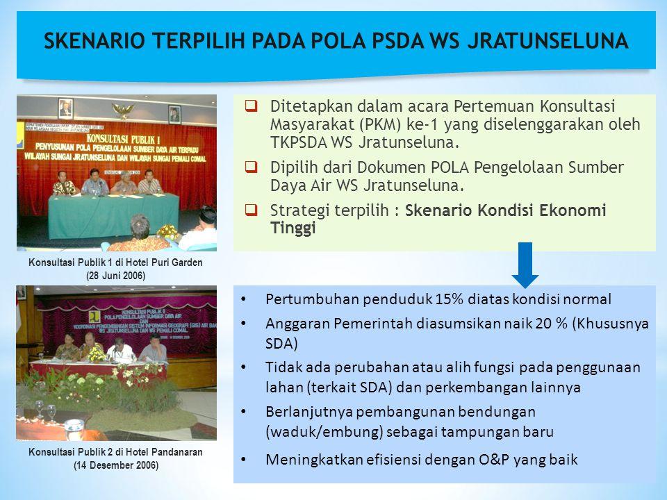 Potensi supply 8,18 m 3 /dt antara lain: Pembangunan Waduk Logung (0,3 m 3 /dt), W.