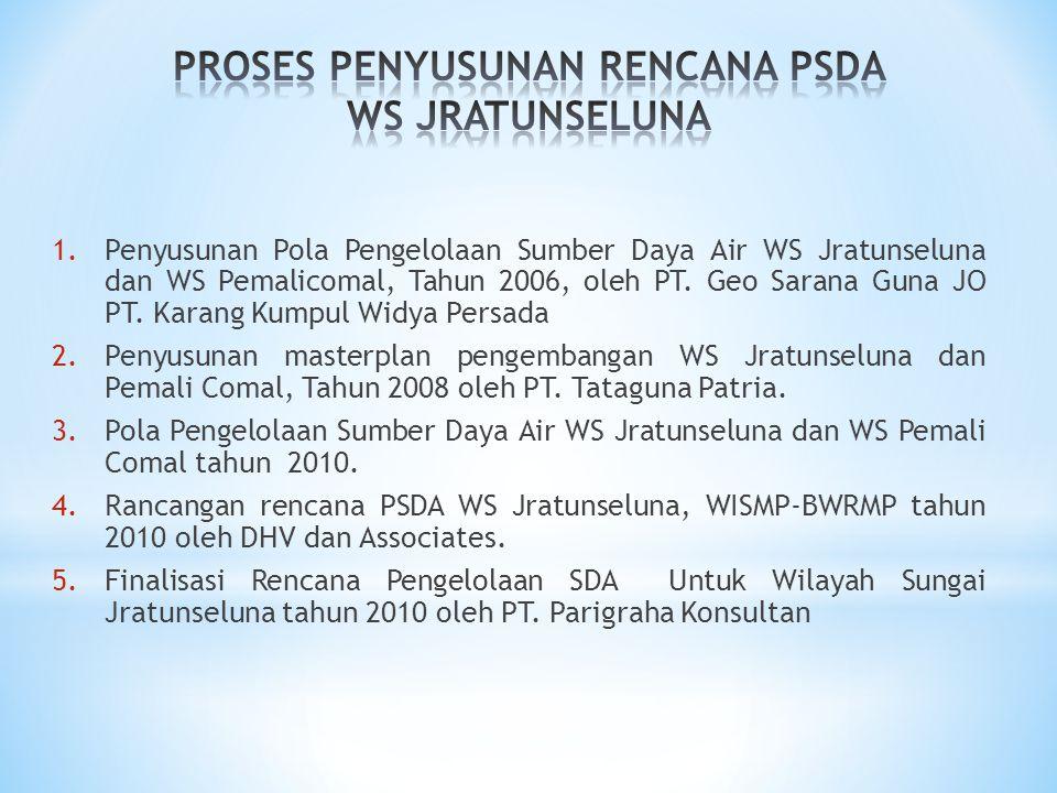 1.Penyusunan Pola Pengelolaan Sumber Daya Air WS Jratunseluna dan WS Pemalicomal, Tahun 2006, oleh PT.