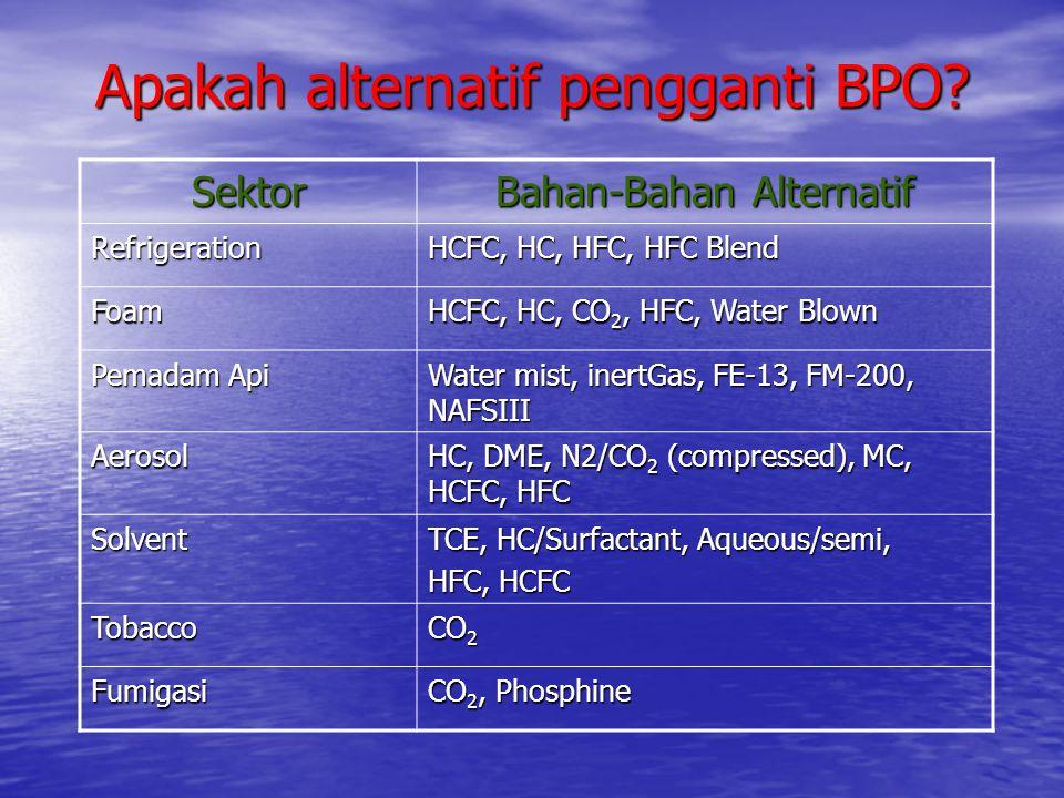 Apakah alternatif pengganti BPO? Sektor Bahan-Bahan Alternatif Refrigeration HCFC, HC, HFC, HFC Blend Foam HCFC, HC, CO 2, HFC, Water Blown Pemadam Ap