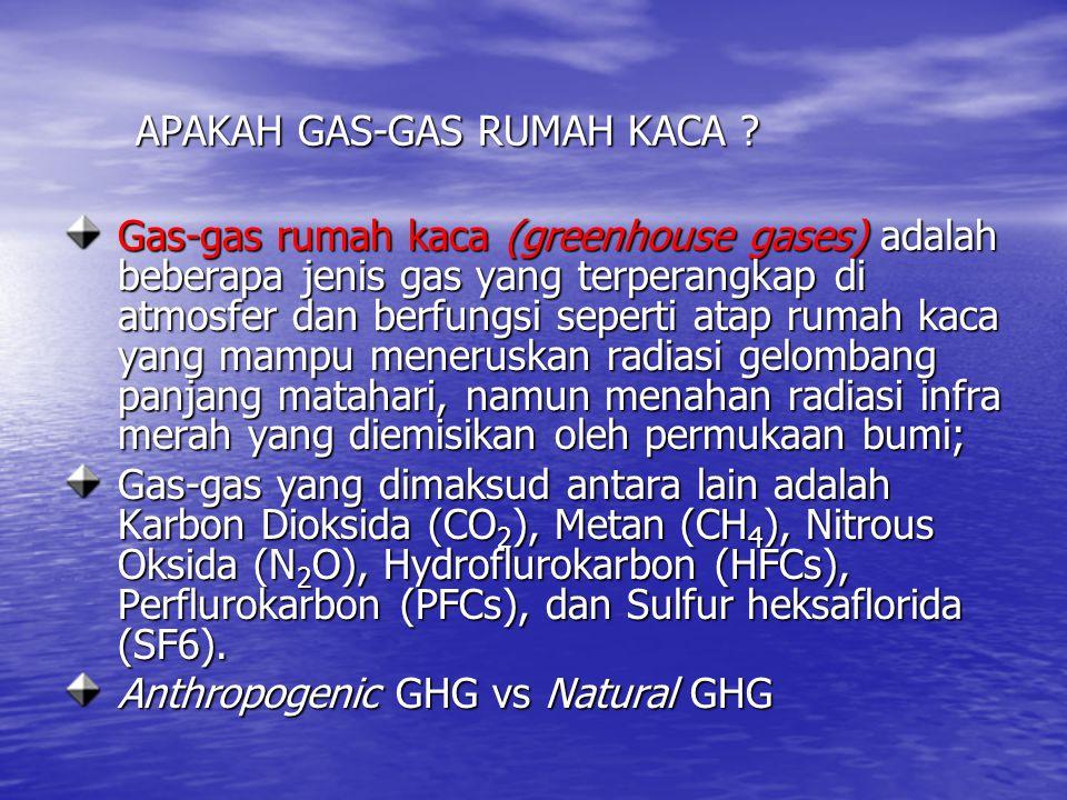 APAKAH GAS-GAS RUMAH KACA ? Gas-gas rumah kaca (greenhouse gases) adalah beberapa jenis gas yang terperangkap di atmosfer dan berfungsi seperti atap r