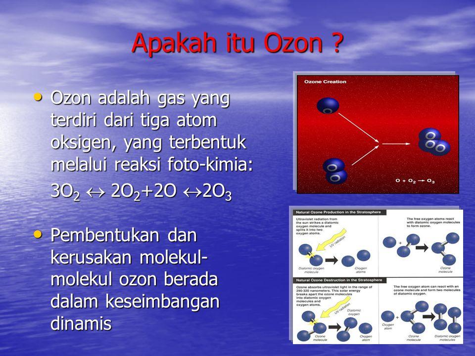 Apakah itu Ozon ? • Ozon adalah gas yang terdiri dari tiga atom oksigen, yang terbentuk melalui reaksi foto-kimia: 3O 2  2O 2 +2O  2O 3 • Pembentuka