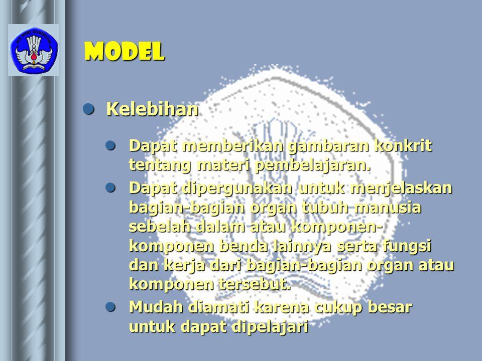 Model  Kelebihan  Dapat memberikan gambaran konkrit tentang materi pembelajaran.  Dapat dipergunakan untuk menjelaskan bagian-bagian organ tubuh ma