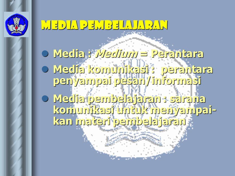 Media Pembelajaran  Media : Medium = Perantara  Media komunikasi : perantara penyampai pesan/informasi  Media pembelajaran : sarana komunikasi untu