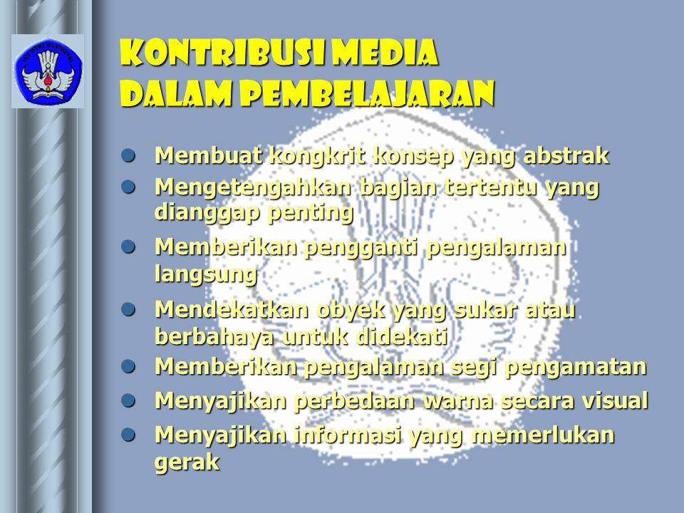 Jenis media dalam pembelajaran  Media Audio  Media Visual  Media Audiovisual  Program Kaset Audio  Program Siaran Radio  Radio Komunikasi Dua Arah  Film Bingkai Suara  Video  Model  Gambar  Radio Komunikasi Dua Arah