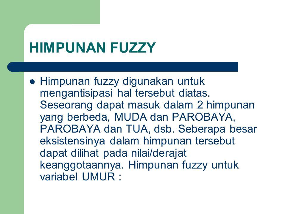 HIMPUNAN FUZZY  Himpunan fuzzy digunakan untuk mengantisipasi hal tersebut diatas. Seseorang dapat masuk dalam 2 himpunan yang berbeda, MUDA dan PARO