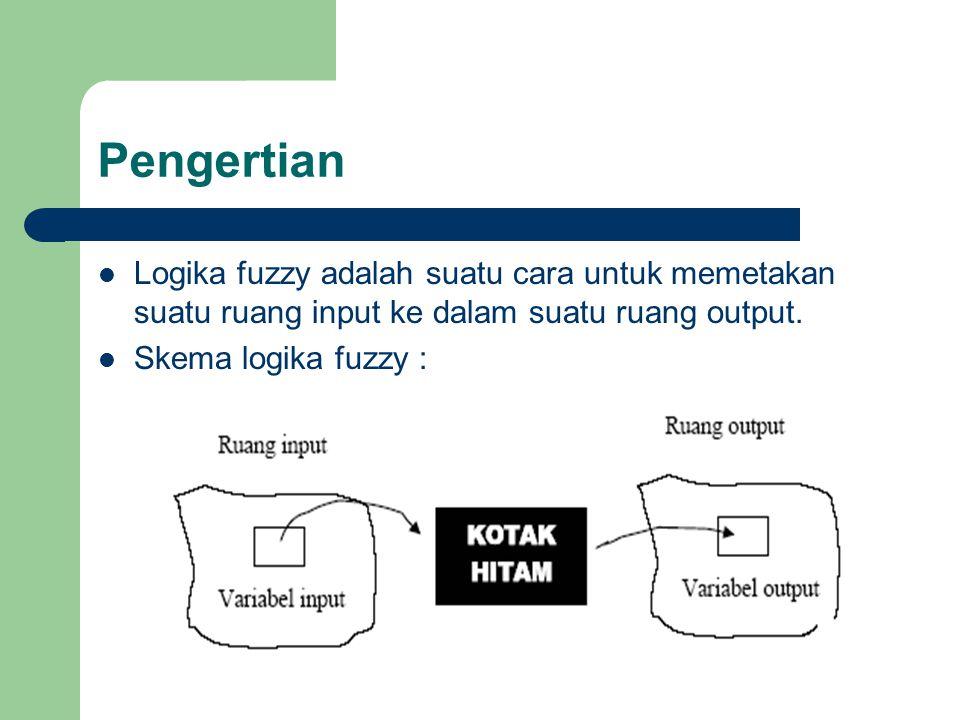 Pengertian  Logika fuzzy adalah suatu cara untuk memetakan suatu ruang input ke dalam suatu ruang output.  Skema logika fuzzy :